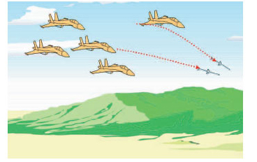 航空攻撃の場合